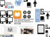 Guadagnare libri: modelli business autori indipendenti