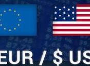Euro-dollaro, ripresa dura poco. Ancora sotto 1.16