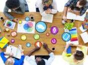 partecipazione organizzativa lavoratori: dalle buone prassi processo miglioramento continuo evolutivo