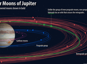 Scoperte dodici nuove lune Giove