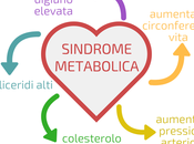 Sindrome metabolica, sintomi cura