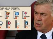 stampa esalta Ancelotti: fine hanno fatto griglie Napoli