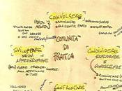 Avviare comunità pratica: quattro idee guida, blog mainograz.com GRAZIANO MAINO, ottobre 2018