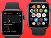 Apple Watch rilevamento battito veloce preciso tutto mondo