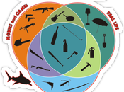 ZOMBIE SHOTS: armi tutti gusti!!!