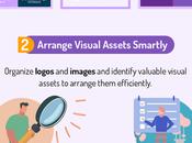 Copywriting: cos'è visual content come usarlo [infografica]