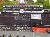 Tourist Trophy 2011