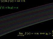 [¯|¯] problema limiti Cauchy