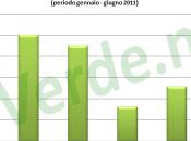 Stima guadagno adsense degli italiani