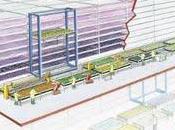 PlantLab serra futuro