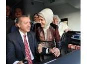 Ankara Konya