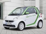Smart, electric drive ebike futuro