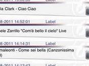 Radio Italia Anni