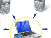 Come funziona Pubblicità SMS?