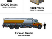 Cargo Rena: nuovo rischio marea nera Nuova Zelanda