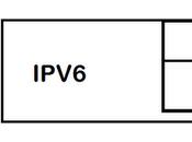 Tutto quello devi sapere IPv6
