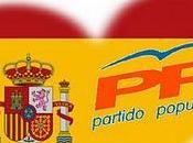 Elezioni Novembre Spagna: verso maggioranza assoluta