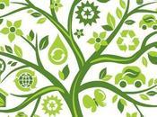 Poleko: Poznan (Polonia) Fiera Protezione Ambientale l'Eco-Match 2011 [22-25 novembre]