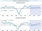 Ocse: 2012 Italia recessione. fidarsi queste previsioni?