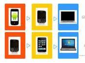Lavorare smartphone personali, anche l'azienda felice