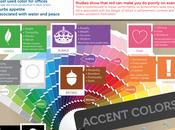 Infografica: psicologia colore