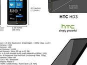 Windows Phone prime informazioni immagini