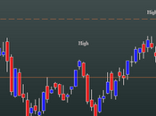 FtseMib: daily close 21.02.2012