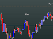 FtseMib: daily close 22.02.2012