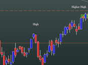 FtseMib: daily close 28.02.2012