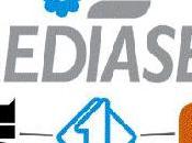 adesso Mediaset piange miseria