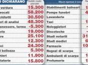 Vergogna! commenti redditi degli italiani